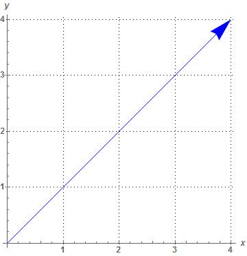 Math_I_00