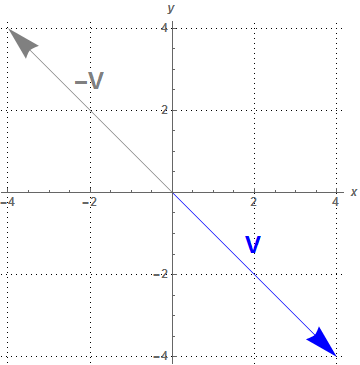 Math_I_021