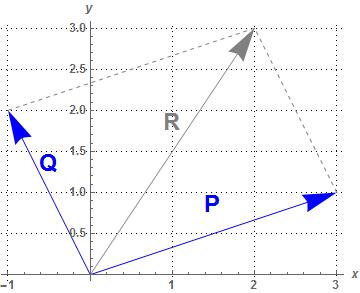 Math_I_03