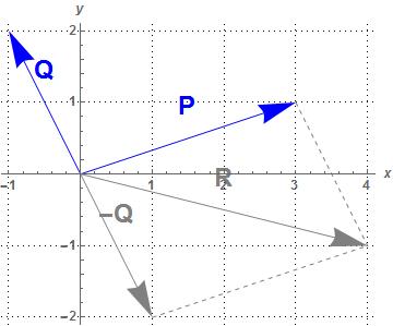 Math_I_04
