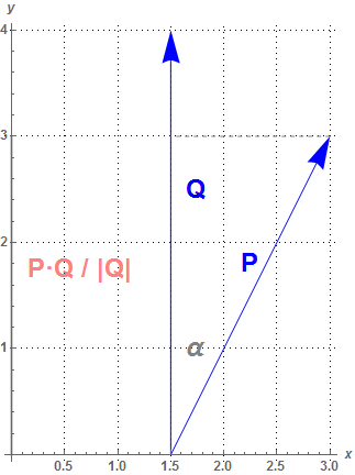 Math_I_071