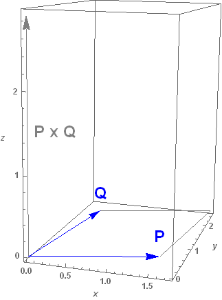 Math_I_091