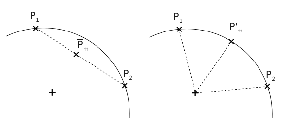 interpolation_angle